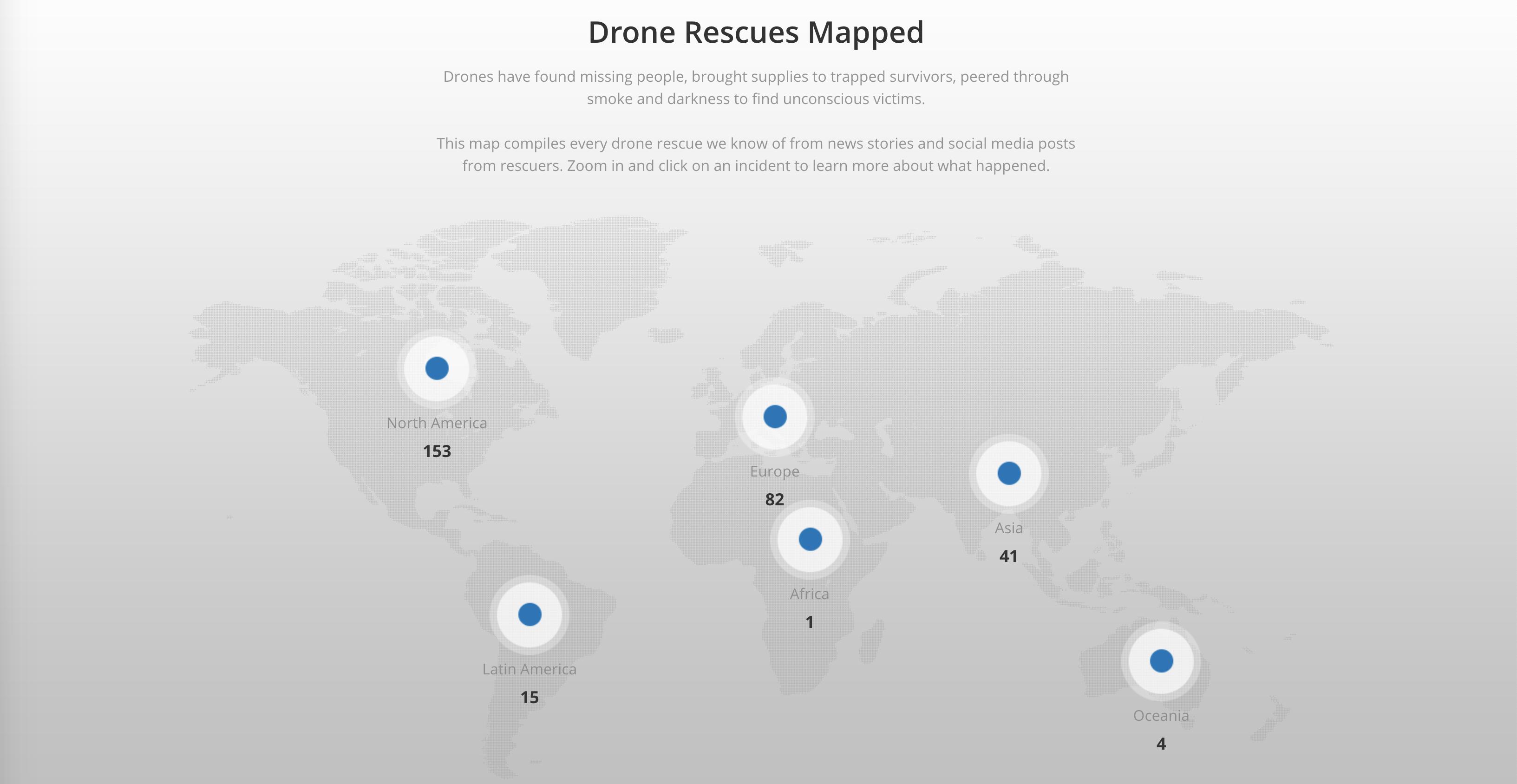DJI 無人機協助救援 全球獲救人士超過 500 人