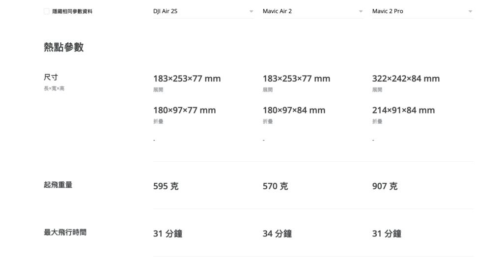 DJI Air 2S vs Air 2 vs Mavic 2 Pro 兩代 Air 電池、遙控型號一樣,可共用?