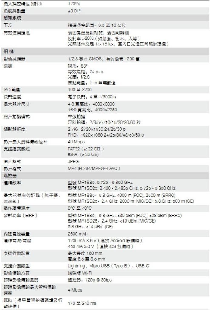 DJI Mini SE 悄悄於「蝦皮商城」開賣 超親民定價新台幣 $9290 起